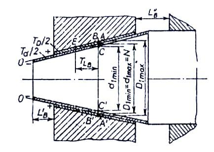 Fig.7.2.